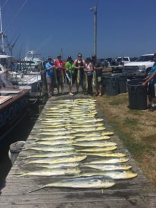 OBX Charter Fishing Outer Banks Fishing